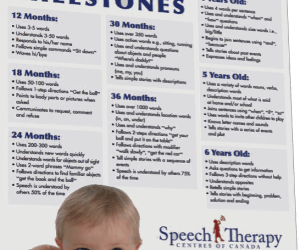 Missing Milestones: Does My Child Need to See a Speech Therapist?
