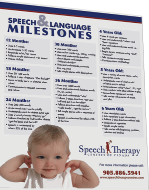 milestones_pdf